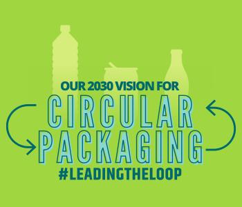 Circular Packaging